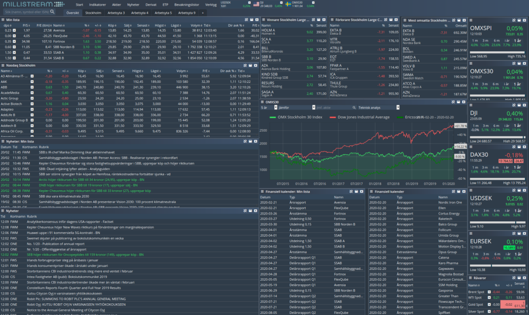 Millistream Trader workspace